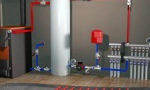 Правильный расчет мощности котла для отопления частного дома