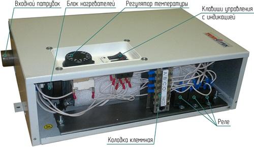 Выбор электрического котла для отопления дома 4